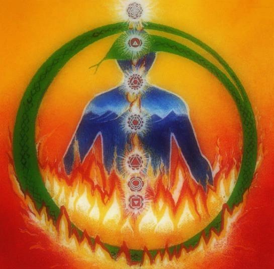 Kriyas Kundalini Significado