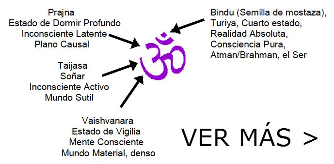 significado-om-akirelax