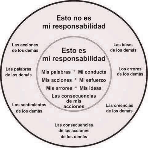 es-mi-responsabilidad