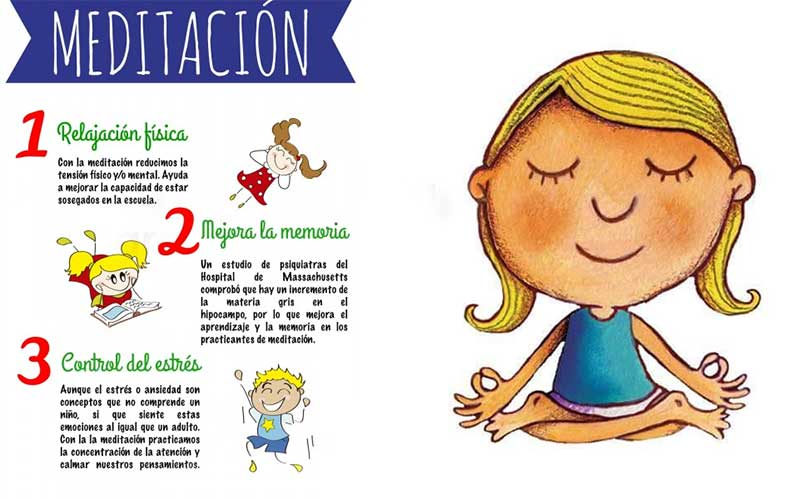 Relajación y Meditación para niños