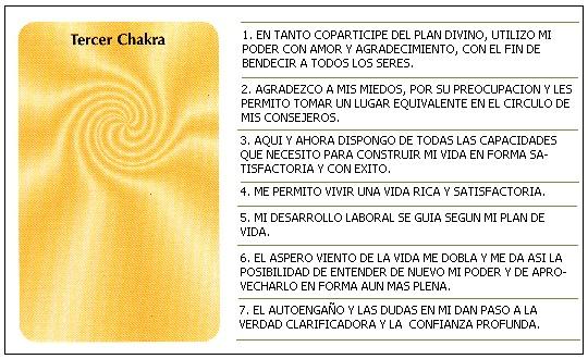 tercer-chakra -akirelax