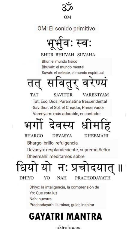 Significado Gayatri Mantra en español