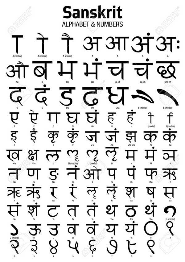 Textos en sánscrito traducidos al castellano